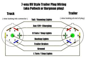 Trailer Wiring Diagrams | North Texas Trailers | Fort Worth