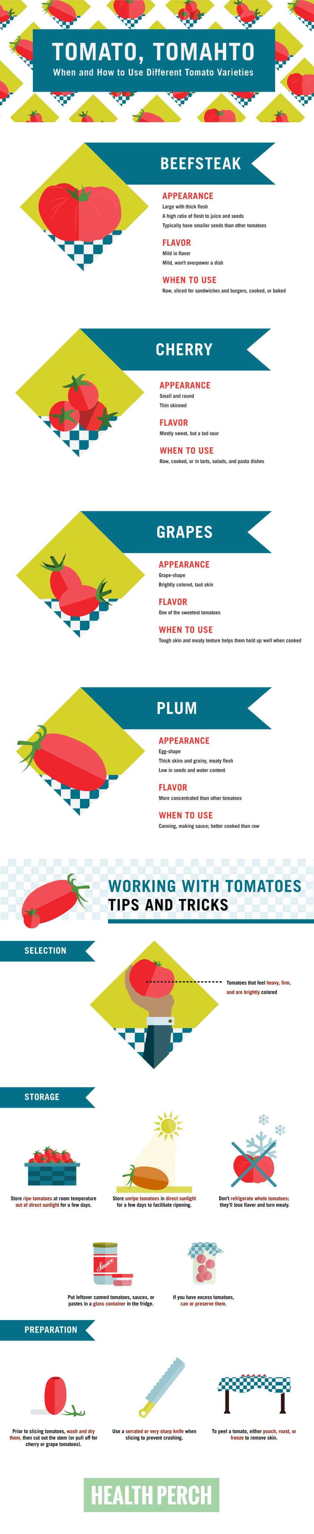Tomato, Tomahto: When and How to Use Different Tomato Varieties infographic from the article: Canning Tomato Sauce: Peel and Process Using a Food Mill | A Domestic Wildflower click to read the recipe and watch the canning tutorial video and see how easy canning can be!