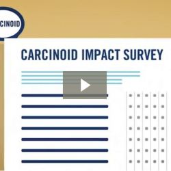 Carcinoid Syndrome Impact Survey