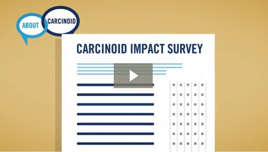 Carcinoid-Syndrome-Impact-Survey