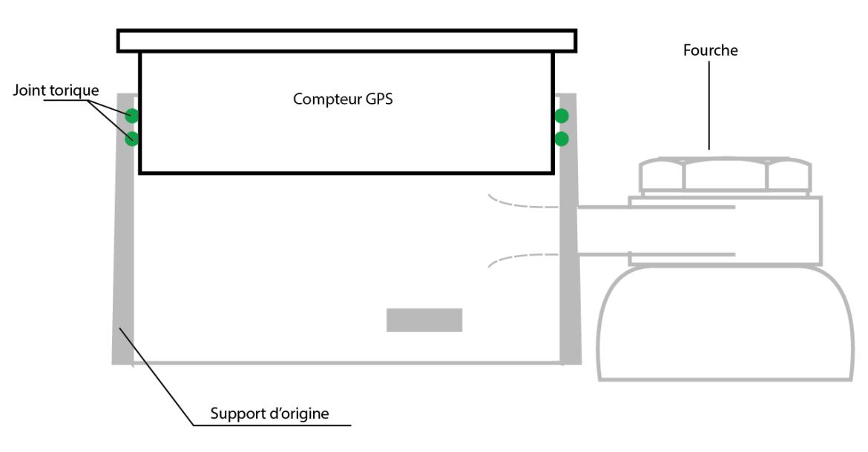 Support-dorigine-avec-compteur-GPS.png