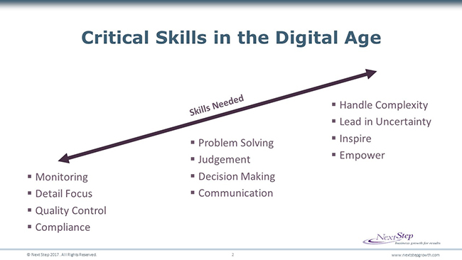 digital transformation skills