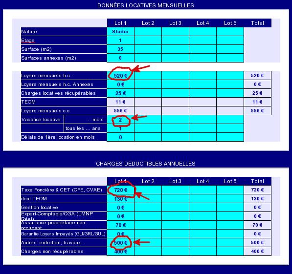 location meublée Roubaix Barbieux données locatives et charges