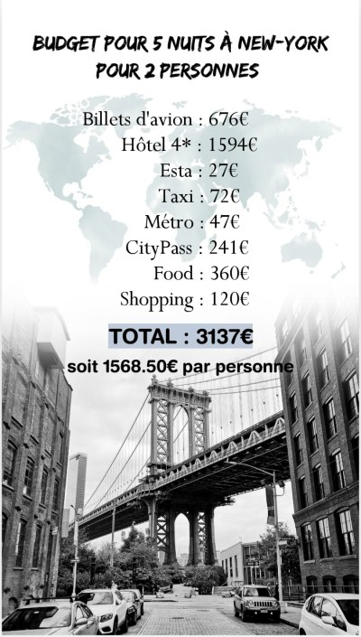 Budget pour 5 nuits à New-York