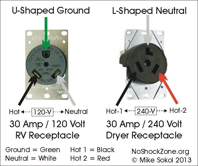 Amp 30 Rv Plug 50 Amp Vs