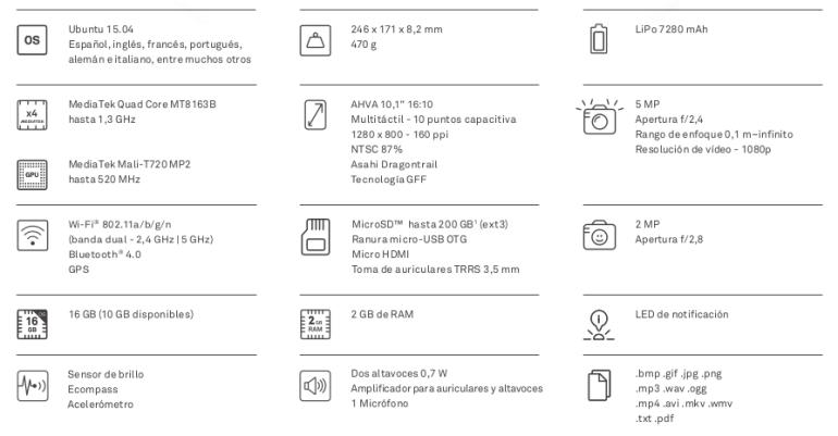 bq Aquaris M10 Ubuntu Edition fechas