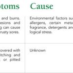 eczema-vs-psoriasis