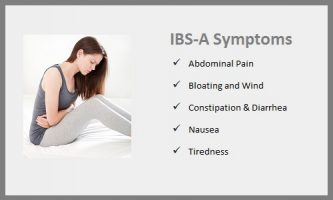 Symptoms of Irritable Bowel Syndrome - IBS