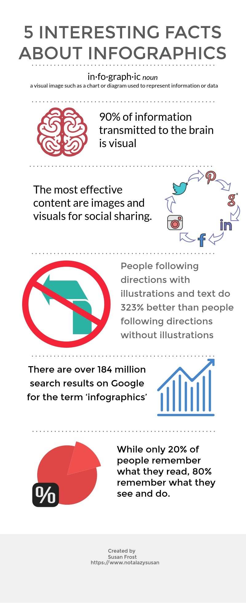My Visme Review: Creating Infographics