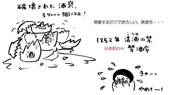 日本酒の歴史クイズ☆もし全問正解できなかったら、あなたも…