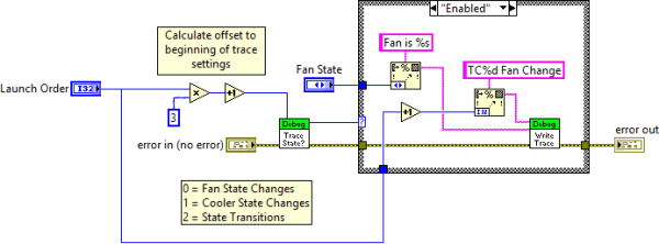 fan state change trace option