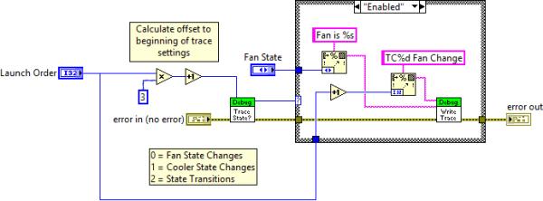 fan state change trace option