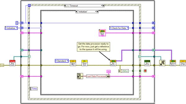 New Data Processor Initialize