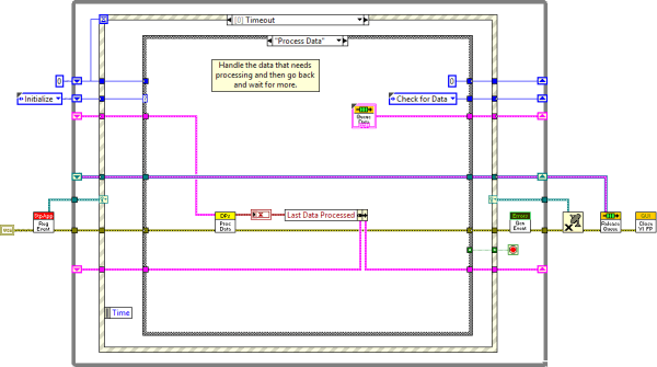 New Data Processor Process Data