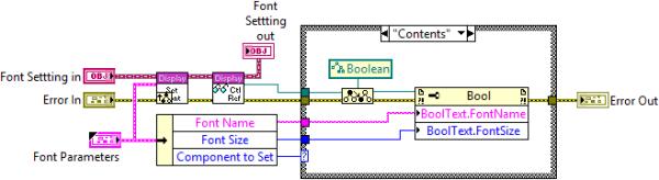 Boolean Subclass Method