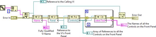 VI Server Accesses