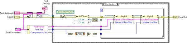 WaveformChart Subclass Method