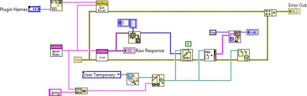 Test Read Graph Image