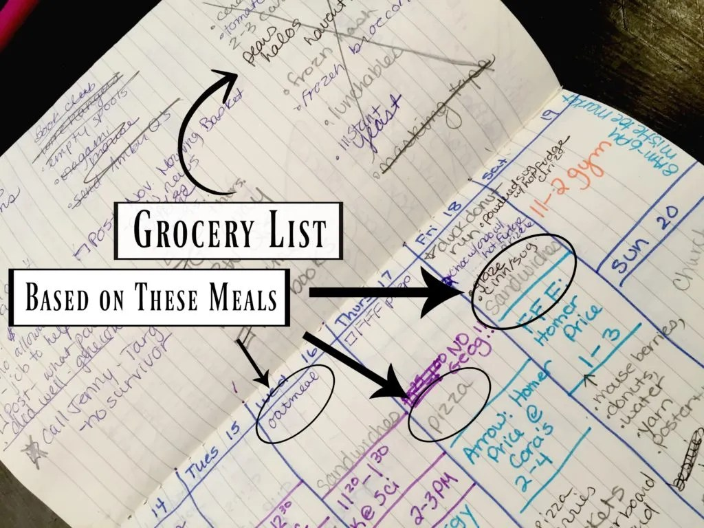 Super Simple Bullet Journal for Weekly Meal Planning