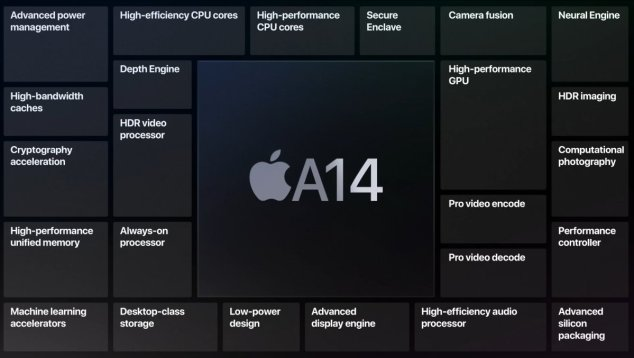 Apple unveils the A14 Bionic, the world's first 5 nm chipset with 11.8 billion transistors and sizeable performance gains over the A13 Bionic - NotebookCheck.net News