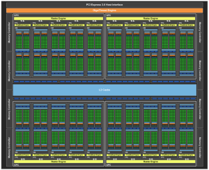 Nvidia Pascal Architecture Overview  NotebookCheck Reviews