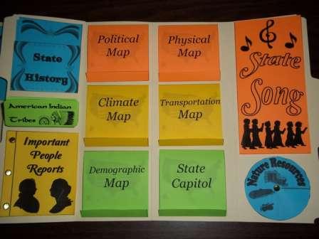 2nd half State Lapbook