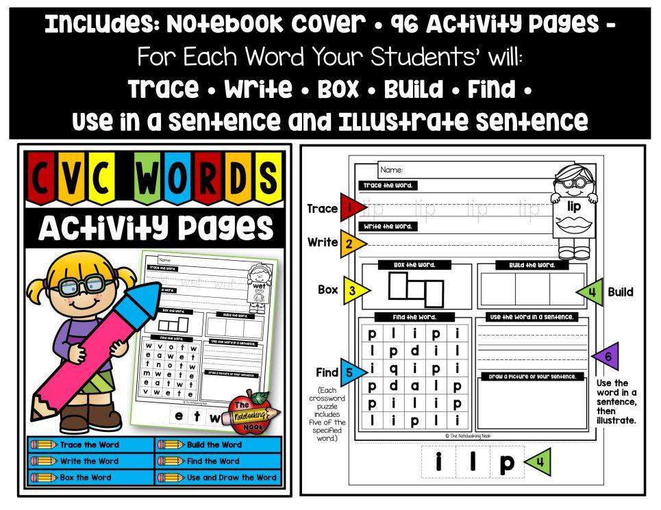 CVC Activity Pages