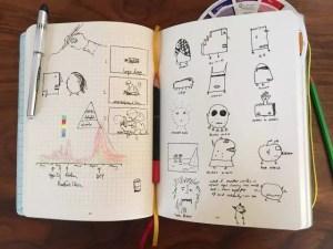 3056991-inline-i-6-gutierrez1-16-famous-designers-show-us-inside-their-favorite-notebooks-copy