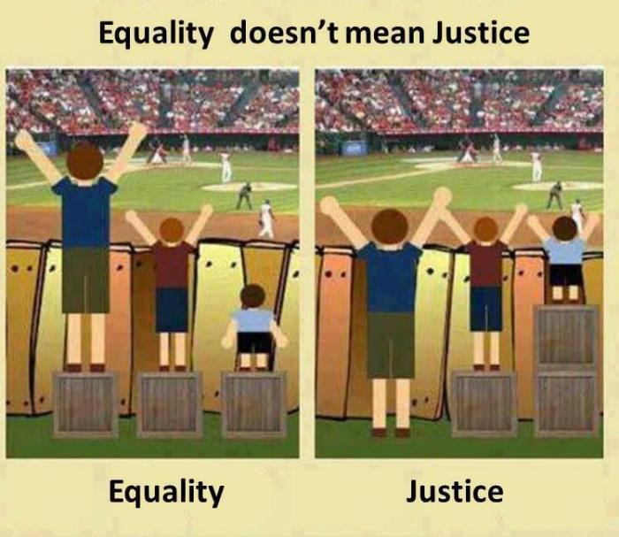 Equality Doesn't mean Justice