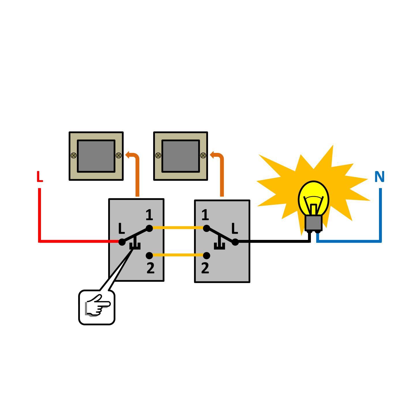 autoconstruction-autoconstructeur-interrupteur à va et vient