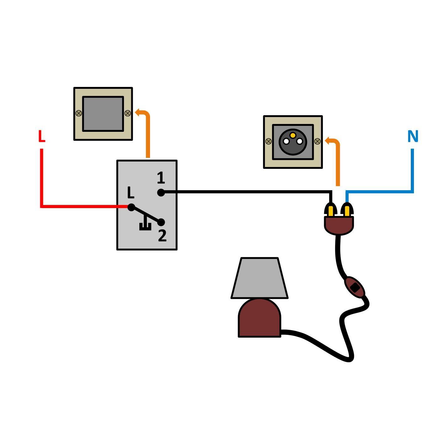 autoconstruction-autoconstructeur-prise de courant commandée