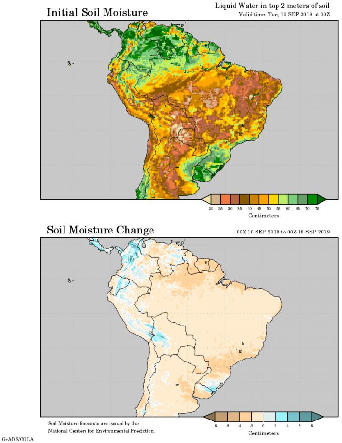 Mapa de umidade no solo por profundidade em centímetros no Brasil - Fonte: COLA/NOAA
