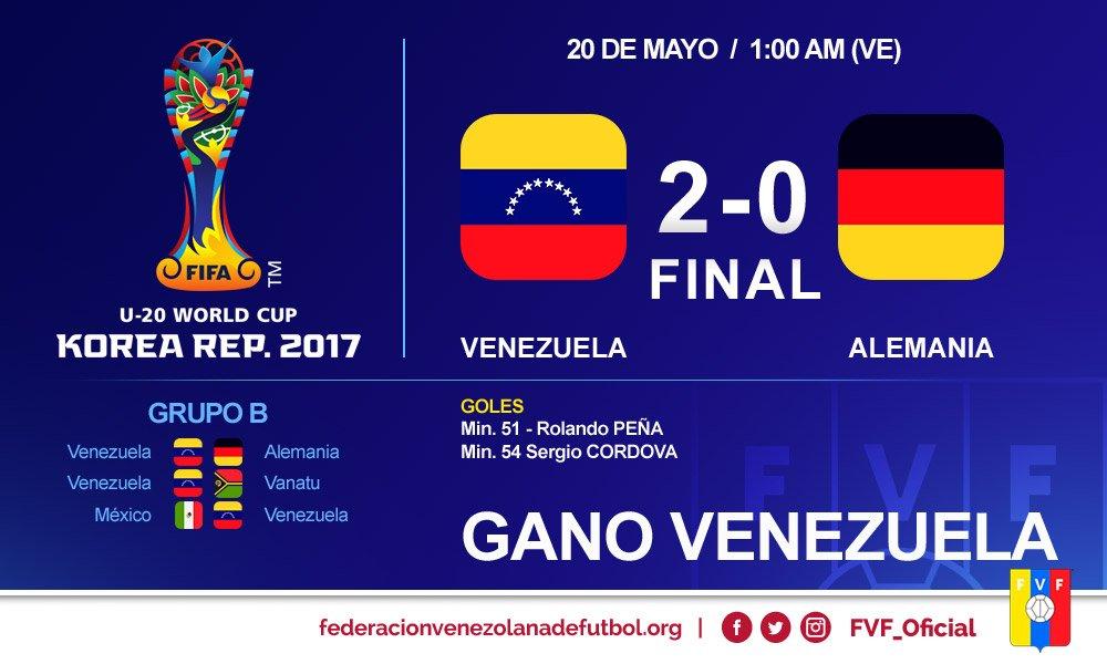 La contundente pancarta contra Maduro en el triunfo de la vinotinto contra Alemania (Imágenes)