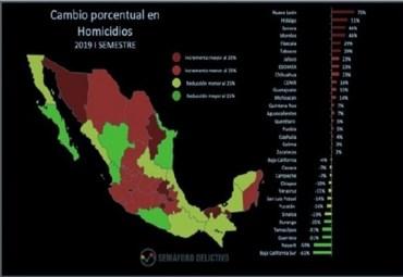 Disminuyen índices de violencia en Tamaulipas: Semáforo Delictivo