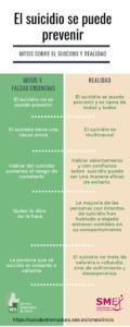 InfografiaDefinitivaMitosPrevencionSuicidio2019-120×300