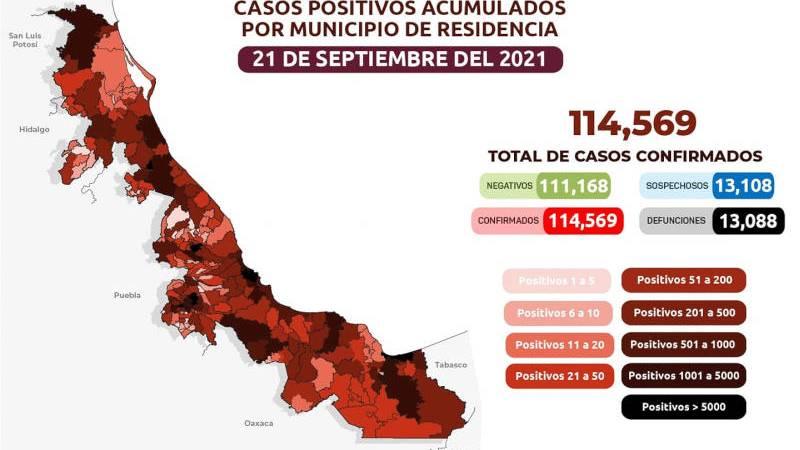 Veracruz acumula 13 mil 88 defunciones por Covid-19