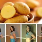 Dieta de batata – resultados incríveis de perda de peso