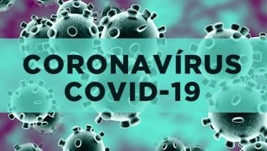 Photo of Conquista registra 123 notificações; confira outros dados do coronavírus no município