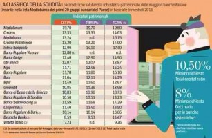 El mercado empuja al rescate a la banca italiana