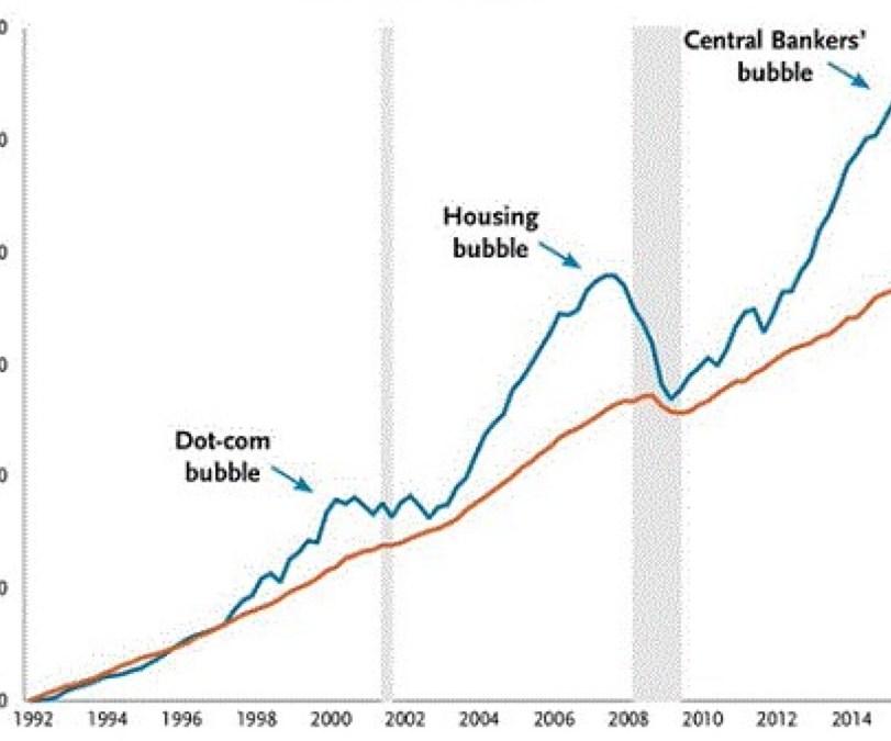 La corrección de los mercados que no fue… por ahora.