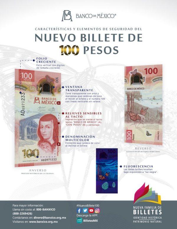 Billete, Sor Juana, Banxico, infografía