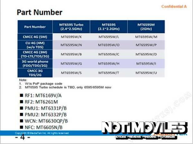 Mediatek MT6595, AnTuTu Refleja 43.149 En Teléfono Misterioso.