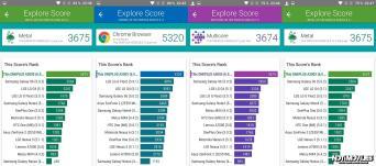 OnePlus 3 Review - Impresionante
