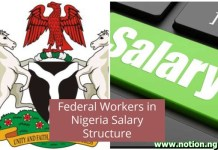 Federal Civil Service Commission Salary Structure