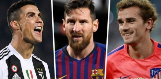 Highest Paid Footballers In Spanish La Liga