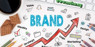 Six Easy Steps to Make Your Brand Global in 2021