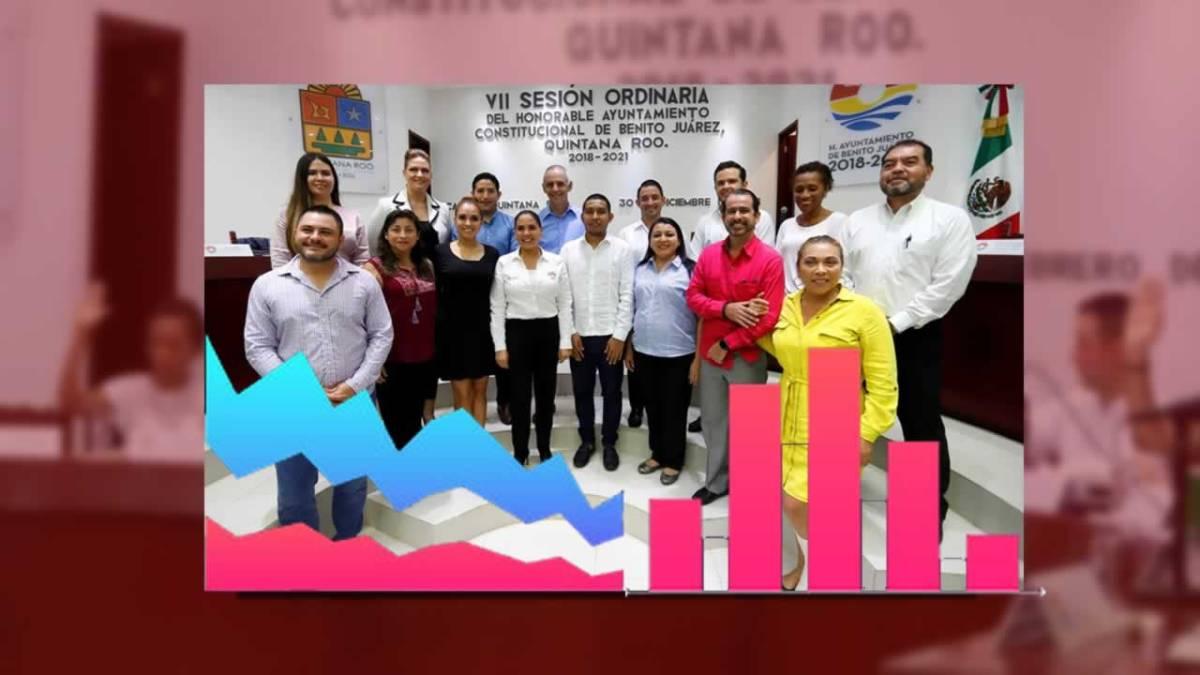 Cancunenses califican a sus regidores a 6 meses de iniciadas sus labores