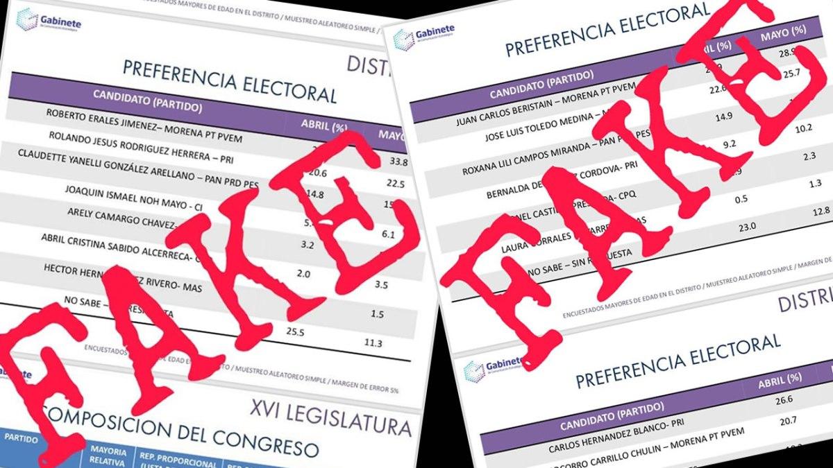 FALSA resultó la encuesta que colocaba a MORENA como ganador en todos los distritos de Quintana Roo