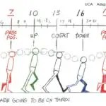 comprar The Animator's Survival Kit Los 5 mejores Libros para aprender Animación