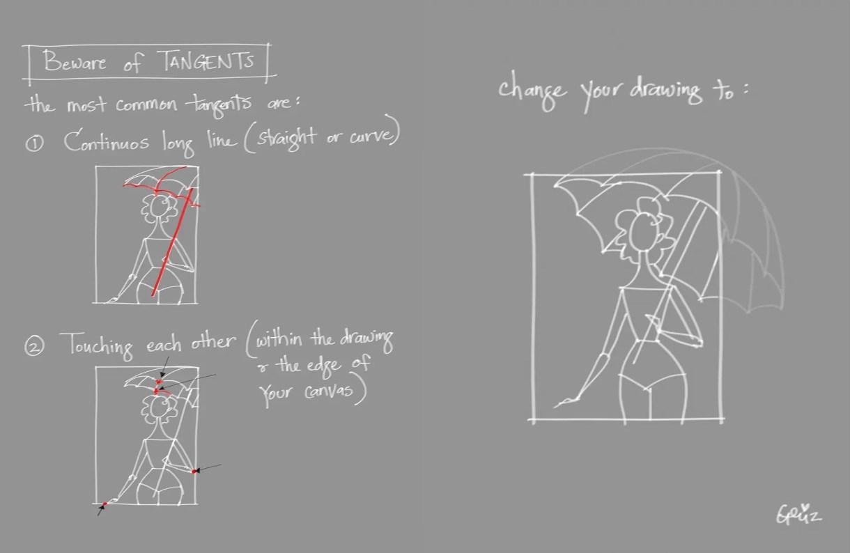 tangentes principios del diseño de personajes